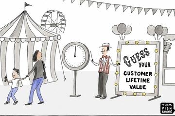 Customer Lifetime Value Marketing